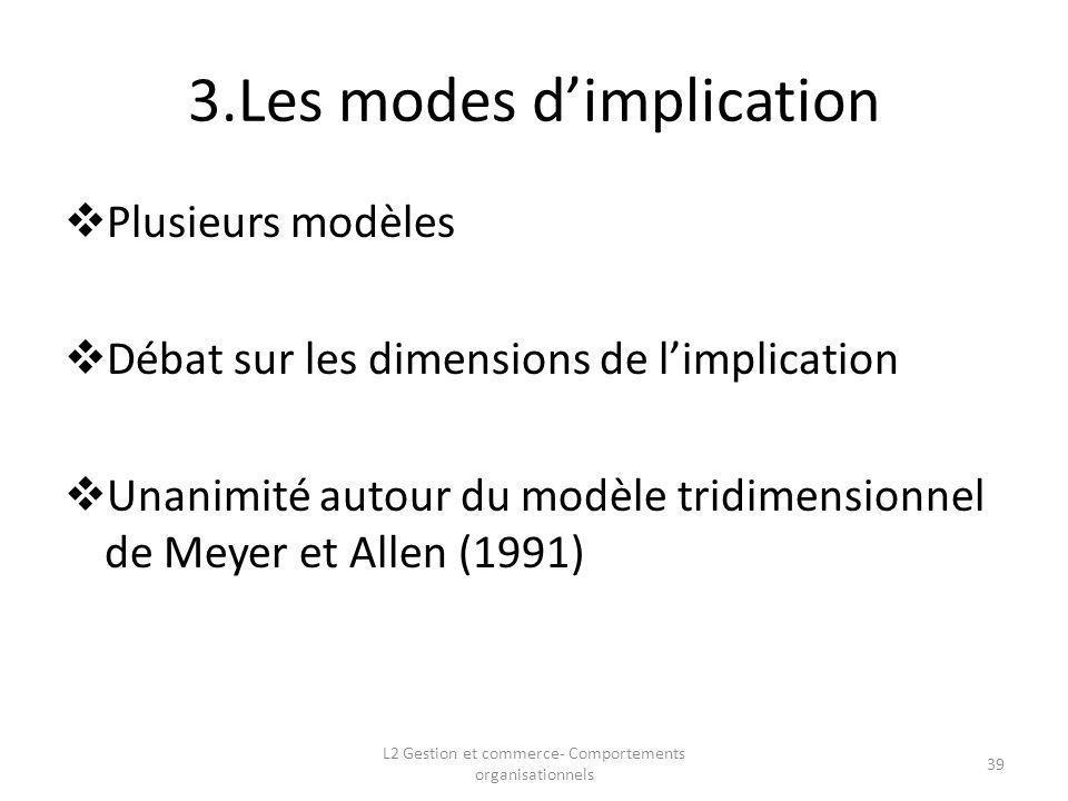 3.Les modes d'implication