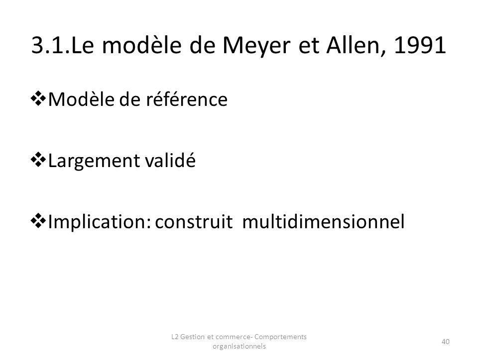 3.1.Le modèle de Meyer et Allen, 1991