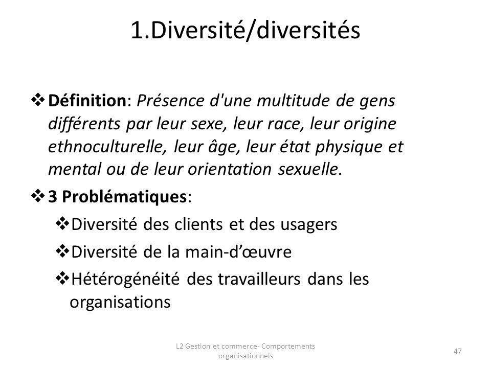 1.Diversité/diversités