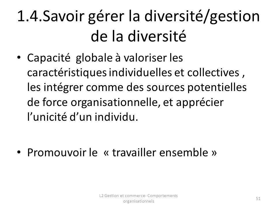 1.4.Savoir gérer la diversité/gestion de la diversité