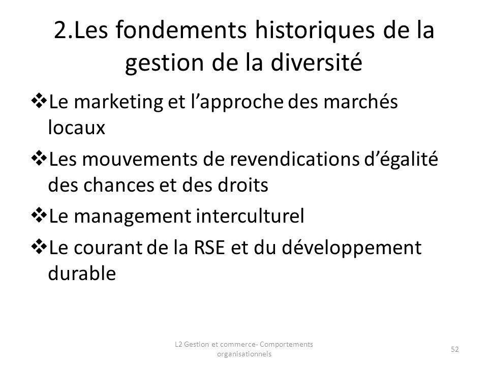 2.Les fondements historiques de la gestion de la diversité