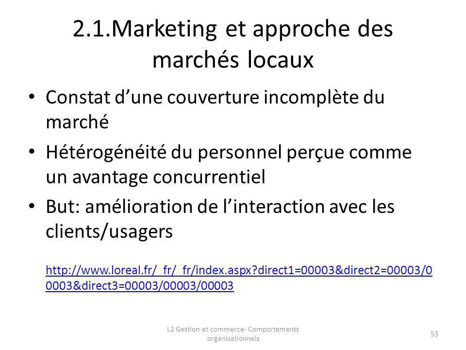 2.1.Marketing et approche des marchés locaux
