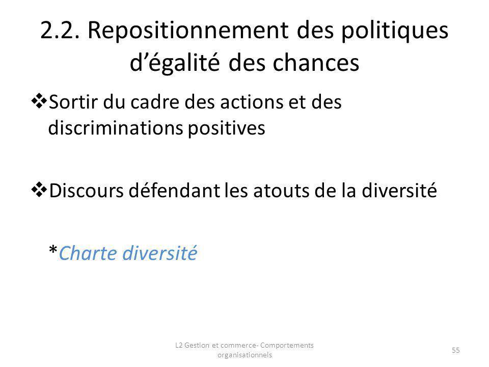 2.2. Repositionnement des politiques d'égalité des chances