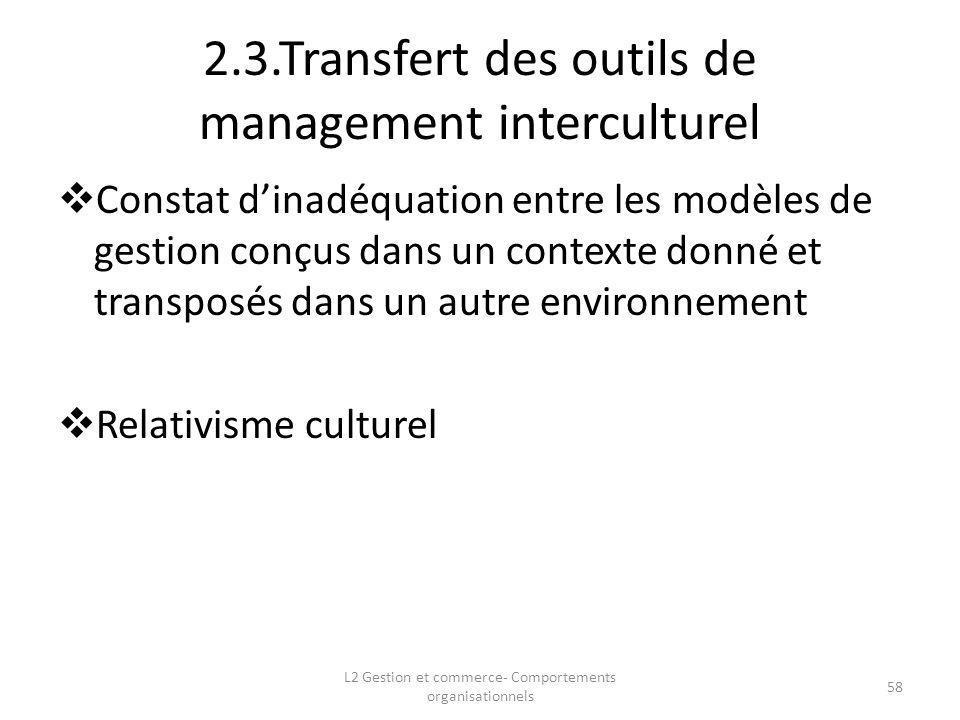 2.3.Transfert des outils de management interculturel
