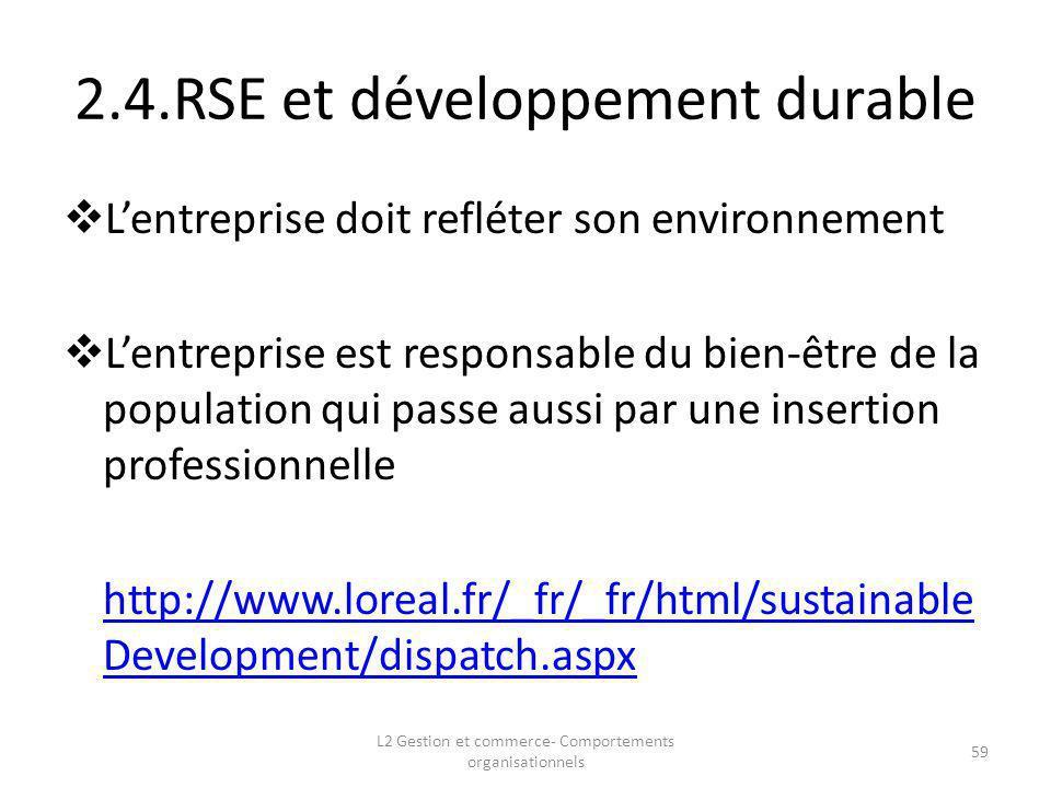 2.4.RSE et développement durable