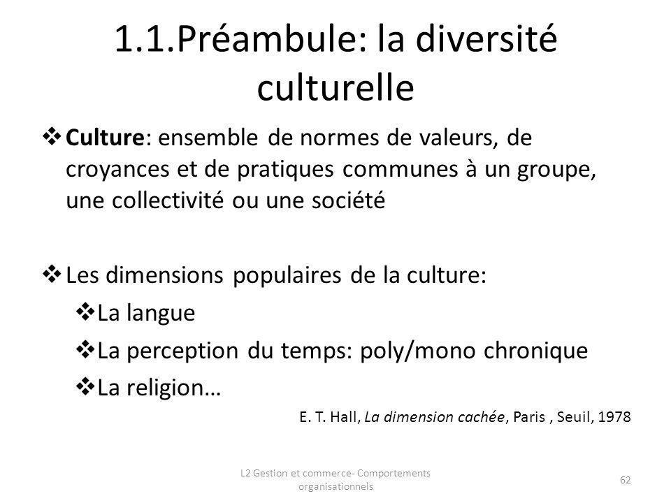 1.1.Préambule: la diversité culturelle