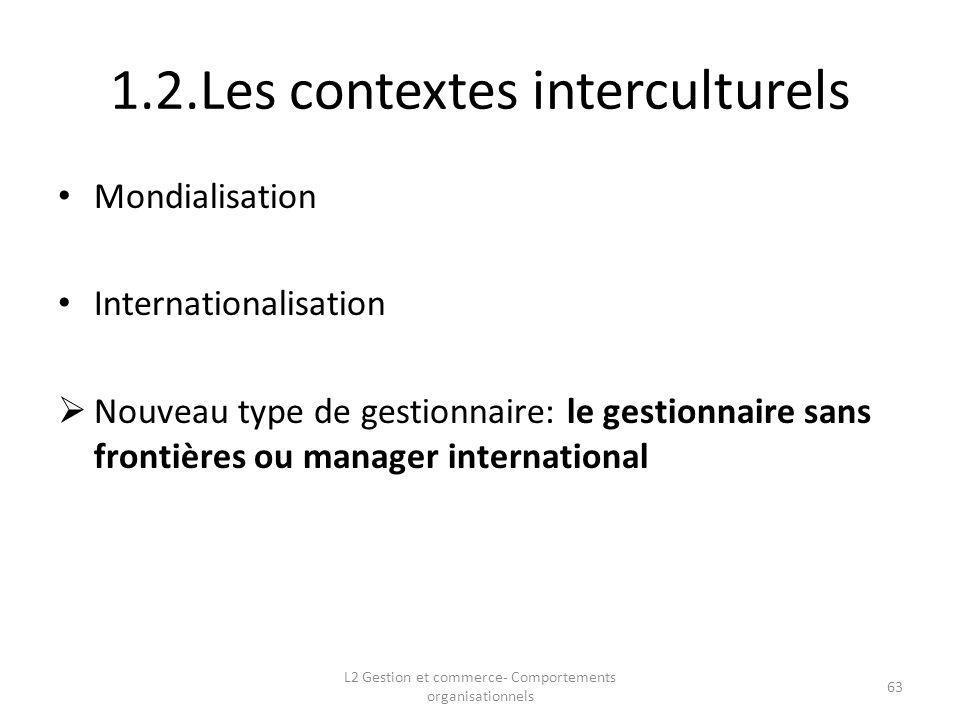 1.2.Les contextes interculturels