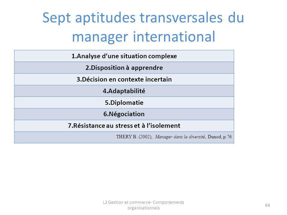 Sept aptitudes transversales du manager international