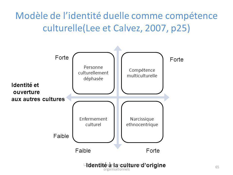 Modèle de l'identité duelle comme compétence culturelle(Lee et Calvez, 2007, p25)
