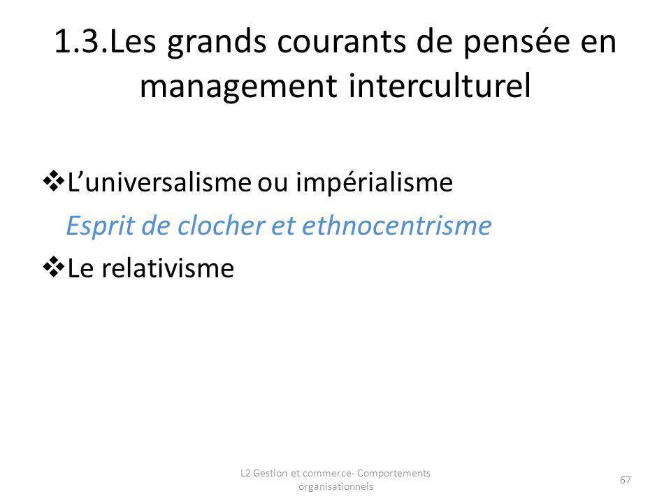 1.3.Les grands courants de pensée en management interculturel