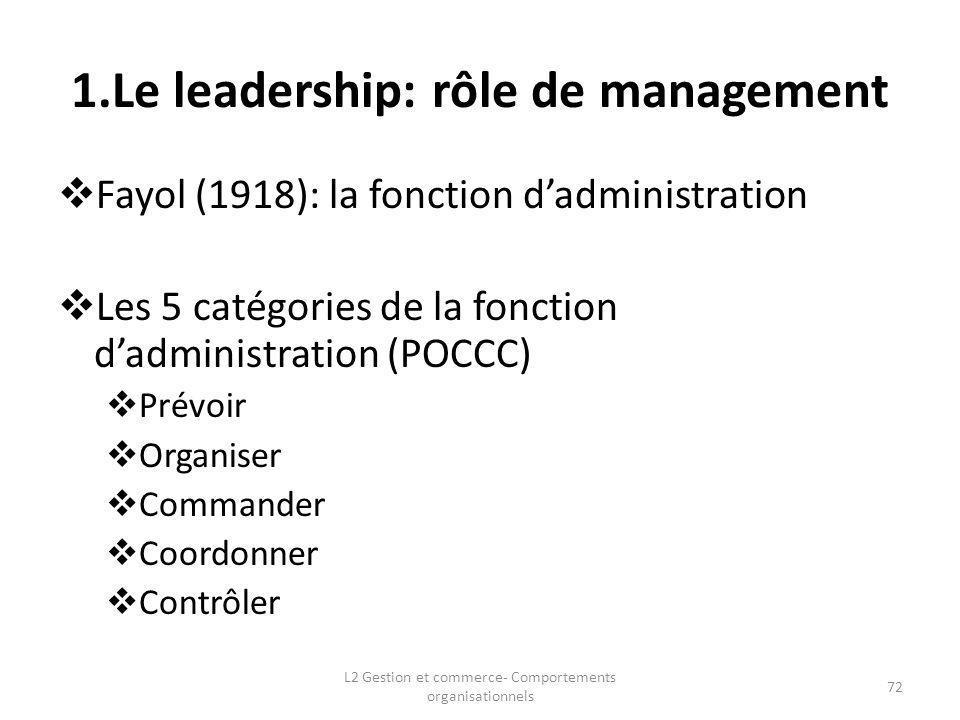 1.Le leadership: rôle de management