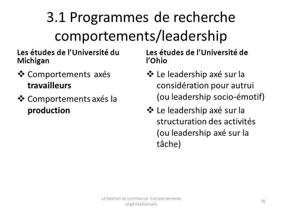 3.1 Programmes de recherche comportements/leadership
