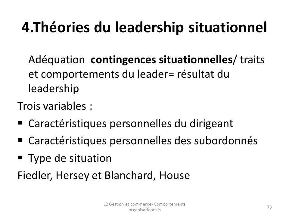 4.Théories du leadership situationnel