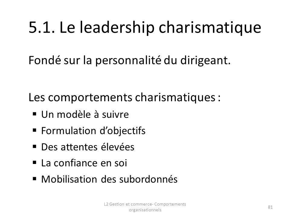5.1. Le leadership charismatique