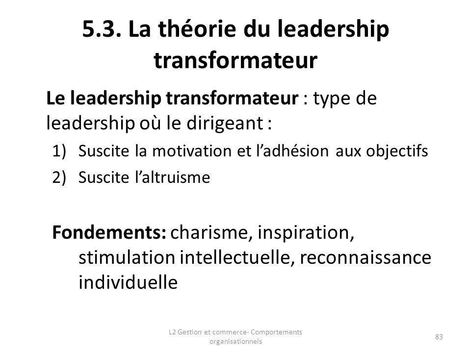 5.3. La théorie du leadership transformateur