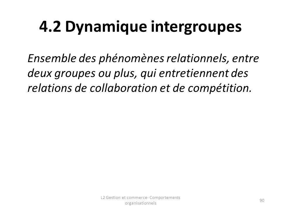 4.2 Dynamique intergroupes