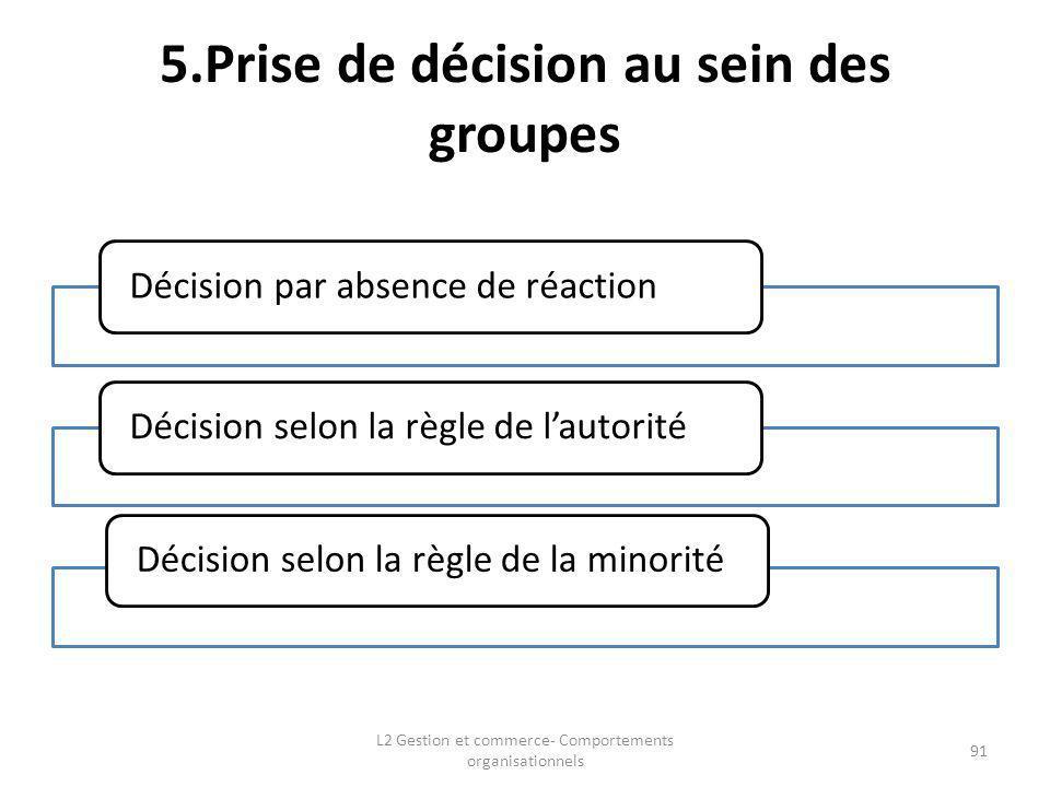 5.Prise de décision au sein des groupes