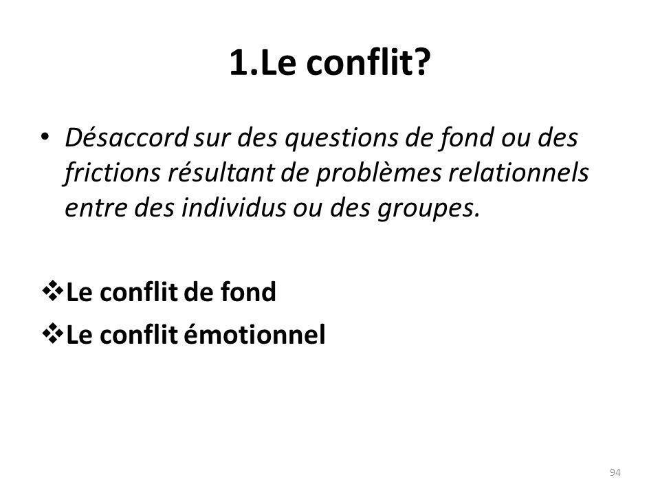 1.Le conflit Désaccord sur des questions de fond ou des frictions résultant de problèmes relationnels entre des individus ou des groupes.