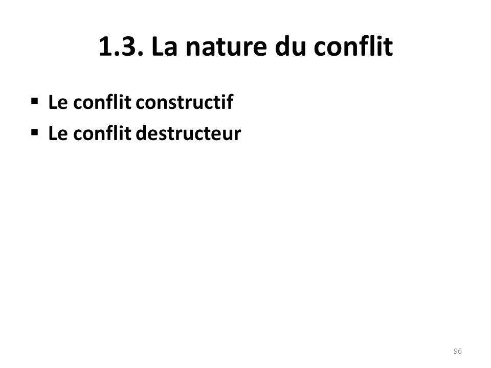 1.3. La nature du conflit Le conflit constructif