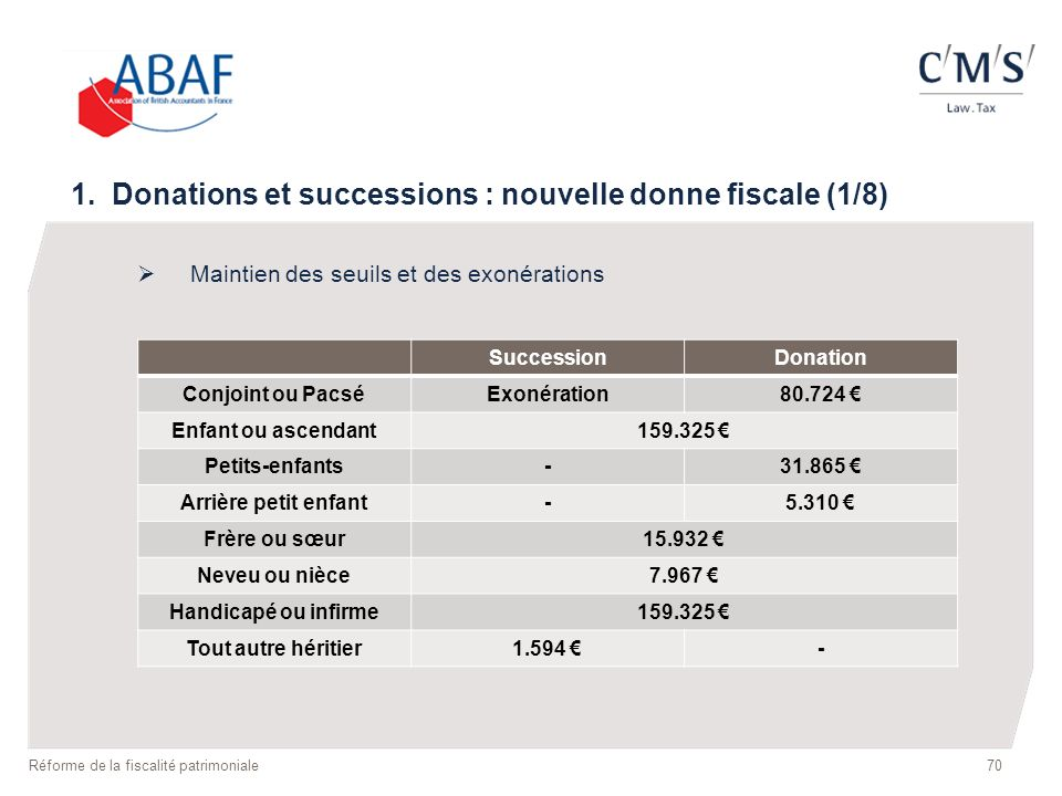 1. Donations et successions : nouvelle donne fiscale (1/8)