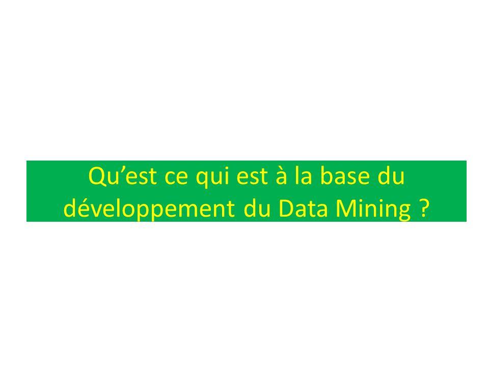 Qu'est ce qui est à la base du développement du Data Mining