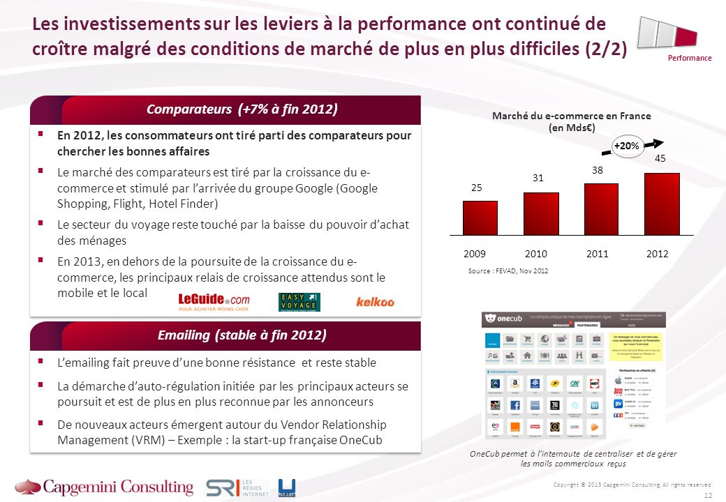 Comparateurs (+7% à fin 2012)