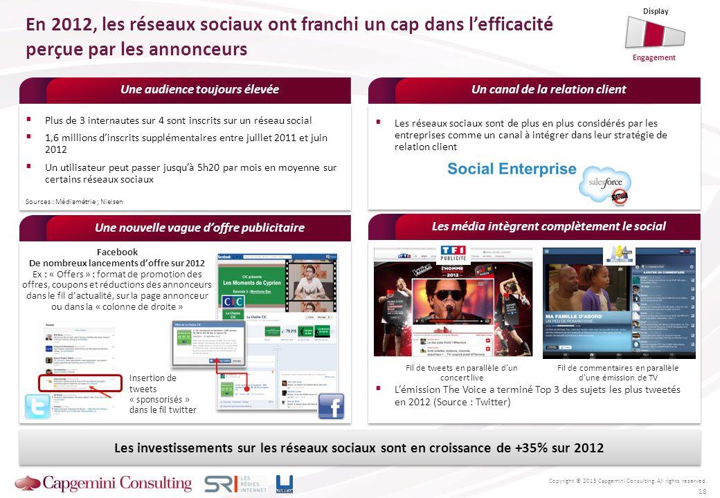 Display En 2012, les réseaux sociaux ont franchi un cap dans l'efficacité perçue par les annonceurs.
