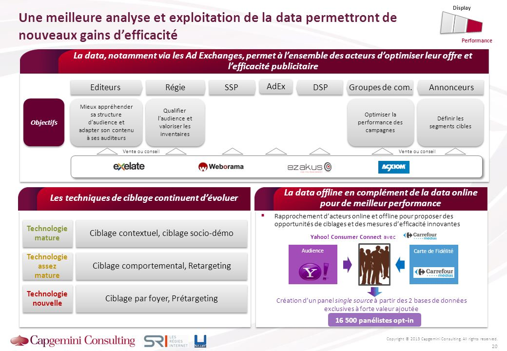 Display Une meilleure analyse et exploitation de la data permettront de nouveaux gains d'efficacité.