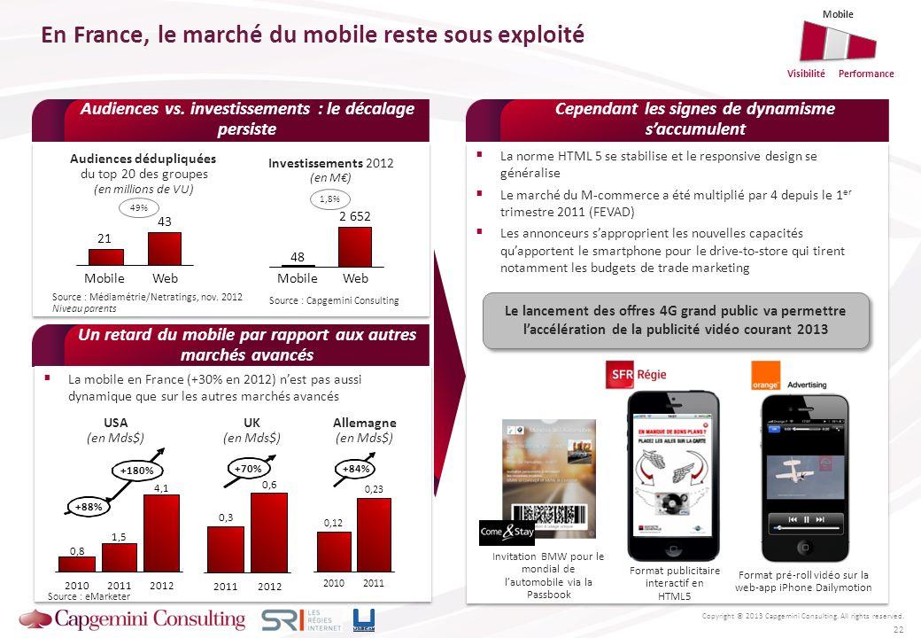 En France, le marché du mobile reste sous exploité