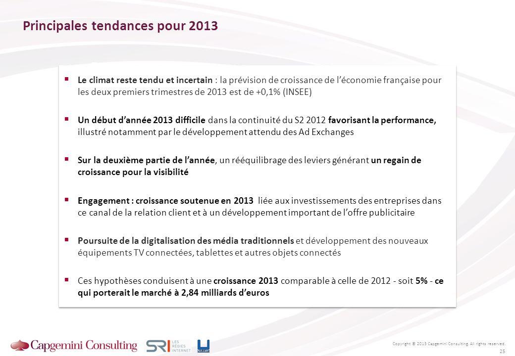 Principales tendances pour 2013