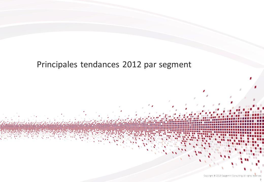 Principales tendances 2012 par segment