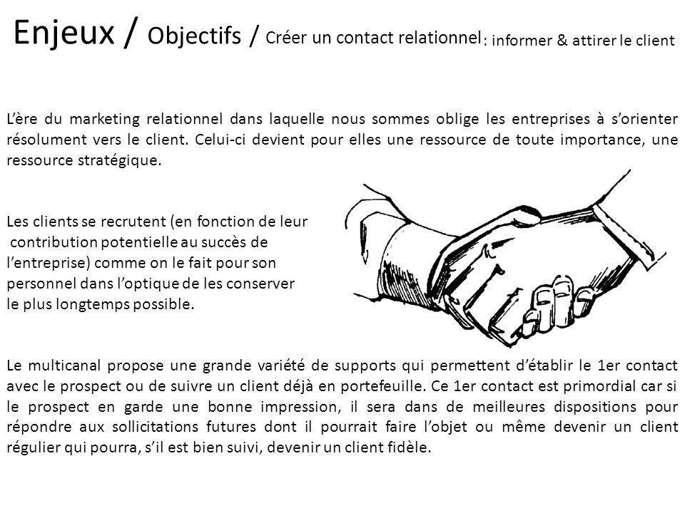 Enjeux / Objectifs / Créer un contact relationnel