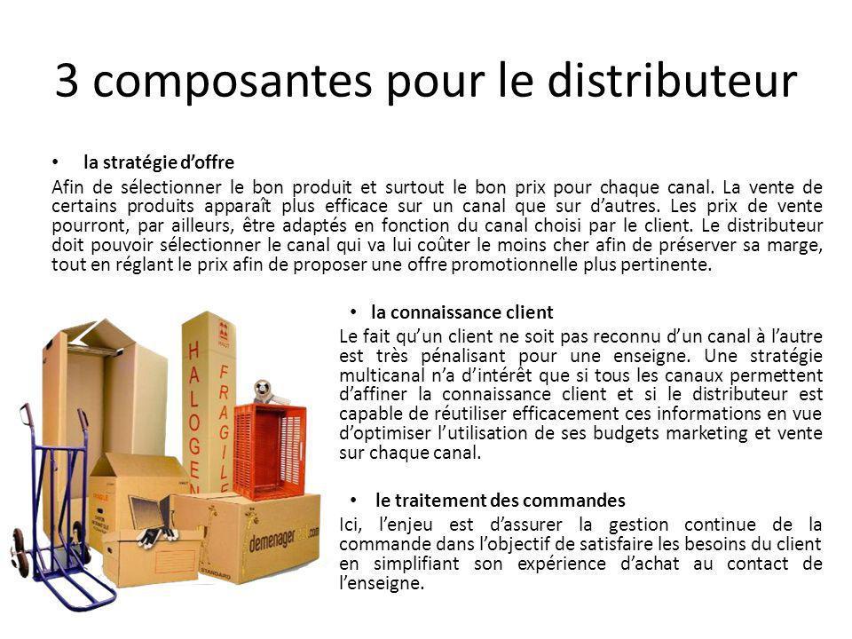 3 composantes pour le distributeur