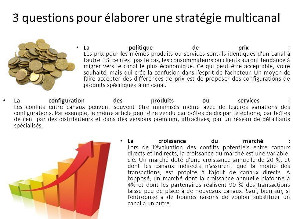 3 questions pour élaborer une stratégie multicanal