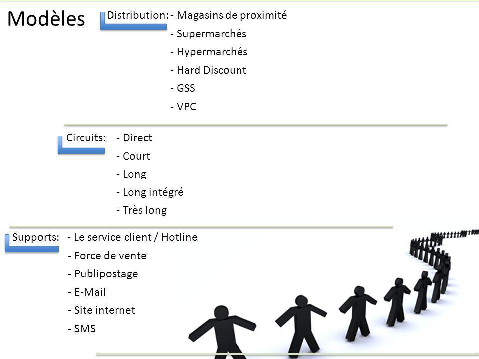 Modèles - GSS - Hard Discount - Hypermarchés