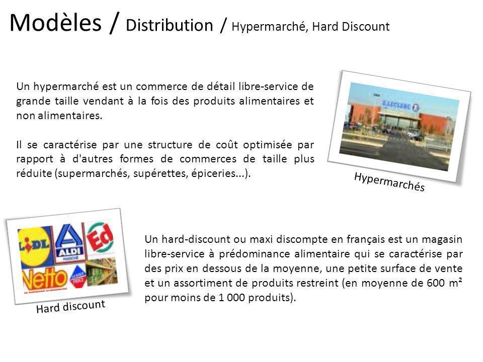 Modèles / Distribution / Hypermarché, Hard Discount