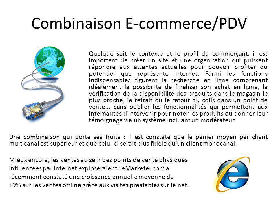 Combinaison E-commerce/PDV