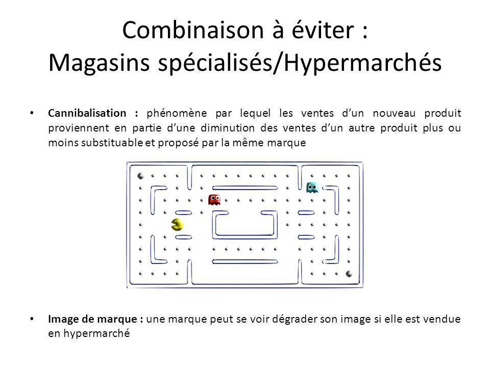 Combinaison à éviter : Magasins spécialisés/Hypermarchés