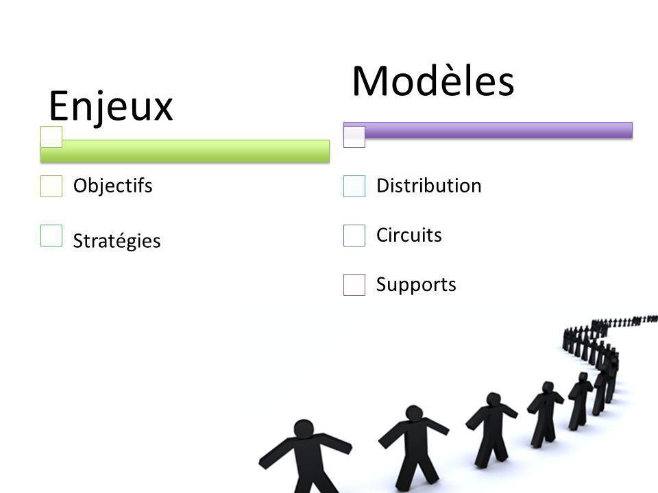 Enjeux Objectifs Stratégies Modèles Distribution Circuits Supports