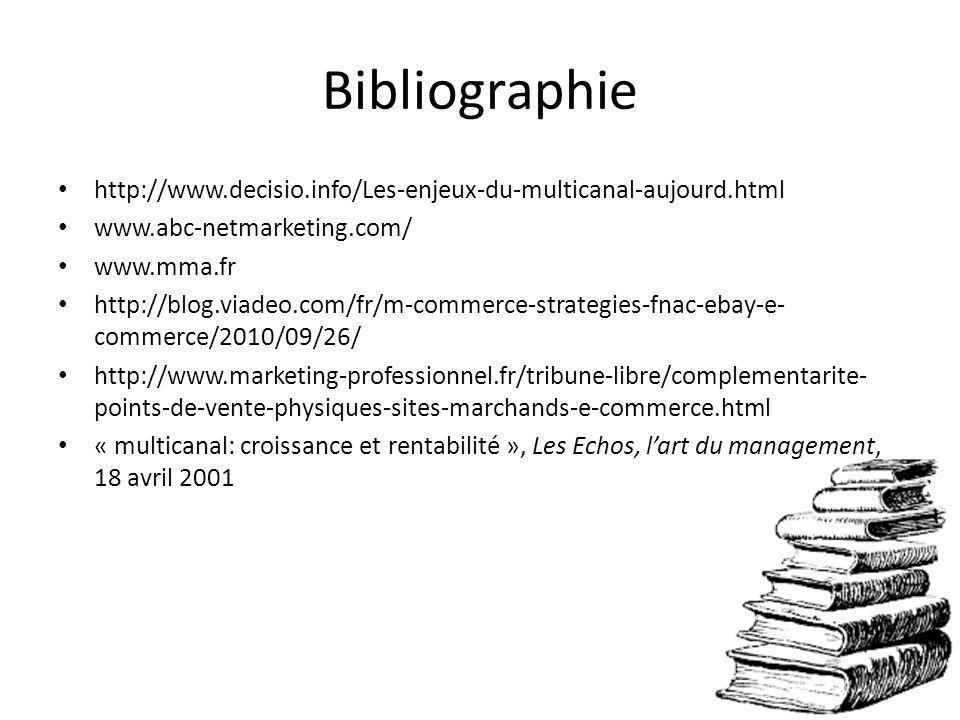 Bibliographie http://www.decisio.info/Les-enjeux-du-multicanal-aujourd.html. www.abc-netmarketing.com/