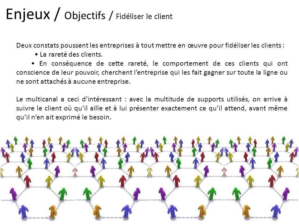 Enjeux / Objectifs / Fidéliser le client