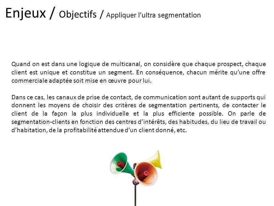 Enjeux / Objectifs / Appliquer l'ultra segmentation