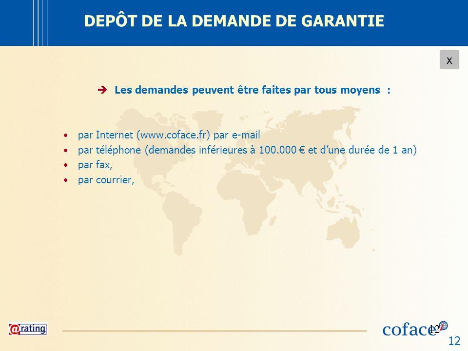 DEPÔT DE LA DEMANDE DE GARANTIE