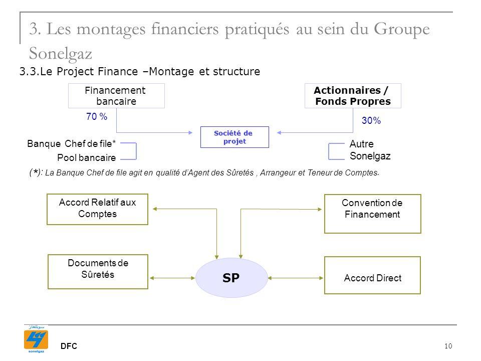 3. Les montages financiers pratiqués au sein du Groupe Sonelgaz