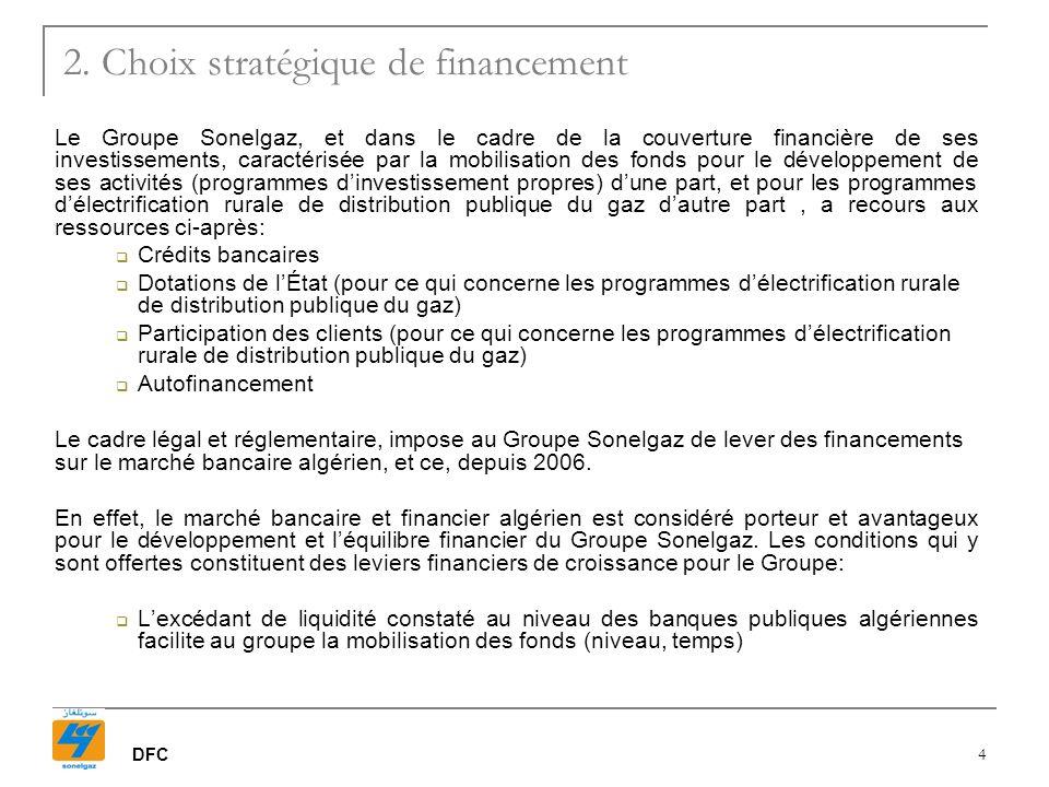 2. Choix stratégique de financement