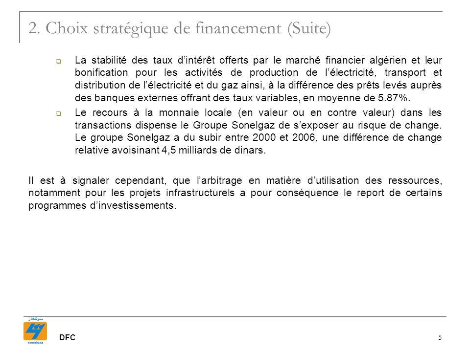 2. Choix stratégique de financement (Suite)