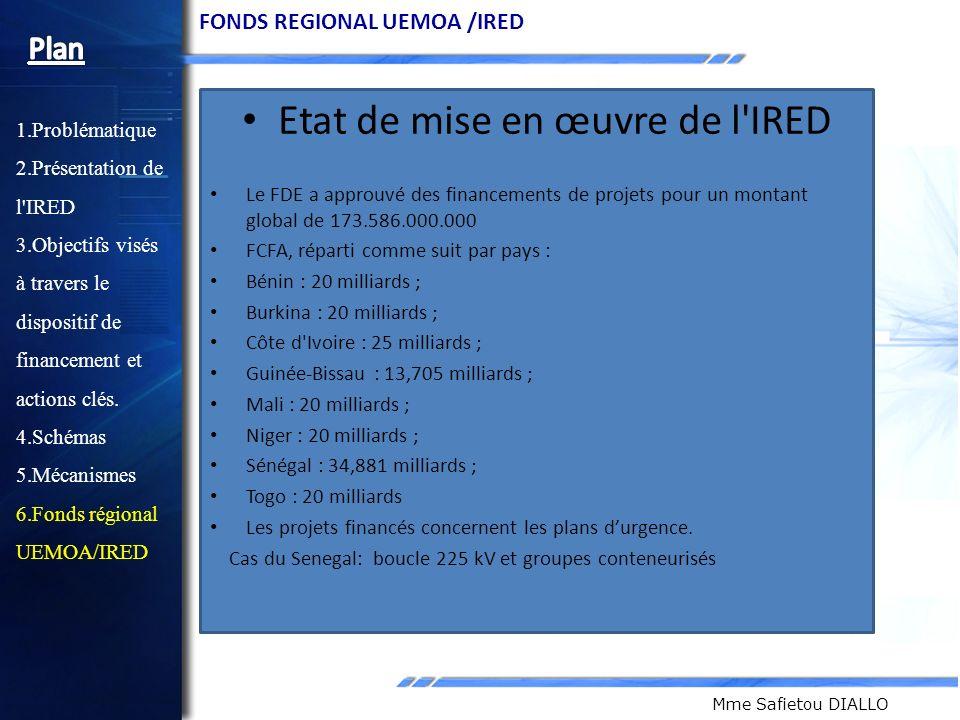 Etat de mise en œuvre de l IRED