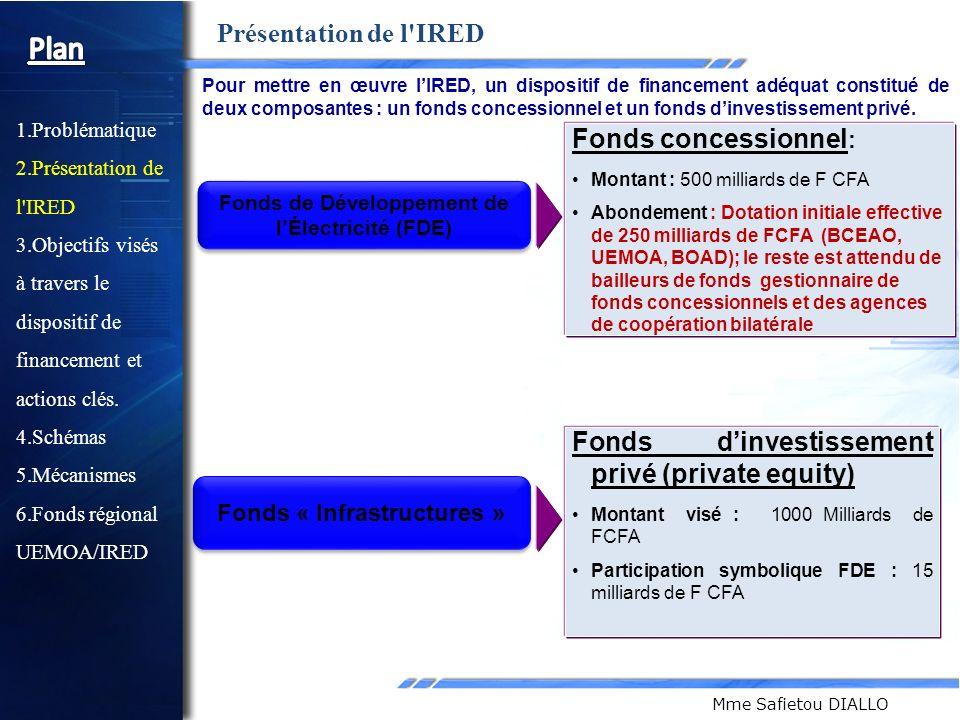 Plan Présentation de l IRED Fonds concessionnel: