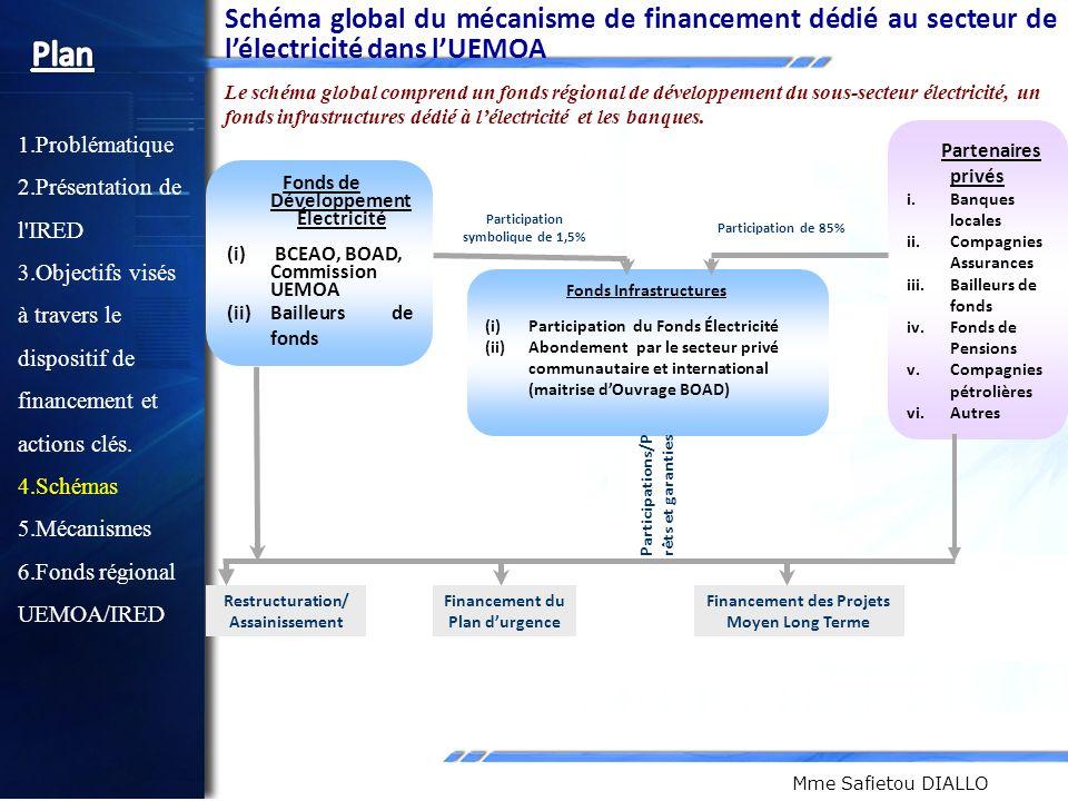 Schéma global du mécanisme de financement dédié au secteur de l'électricité dans l'UEMOA