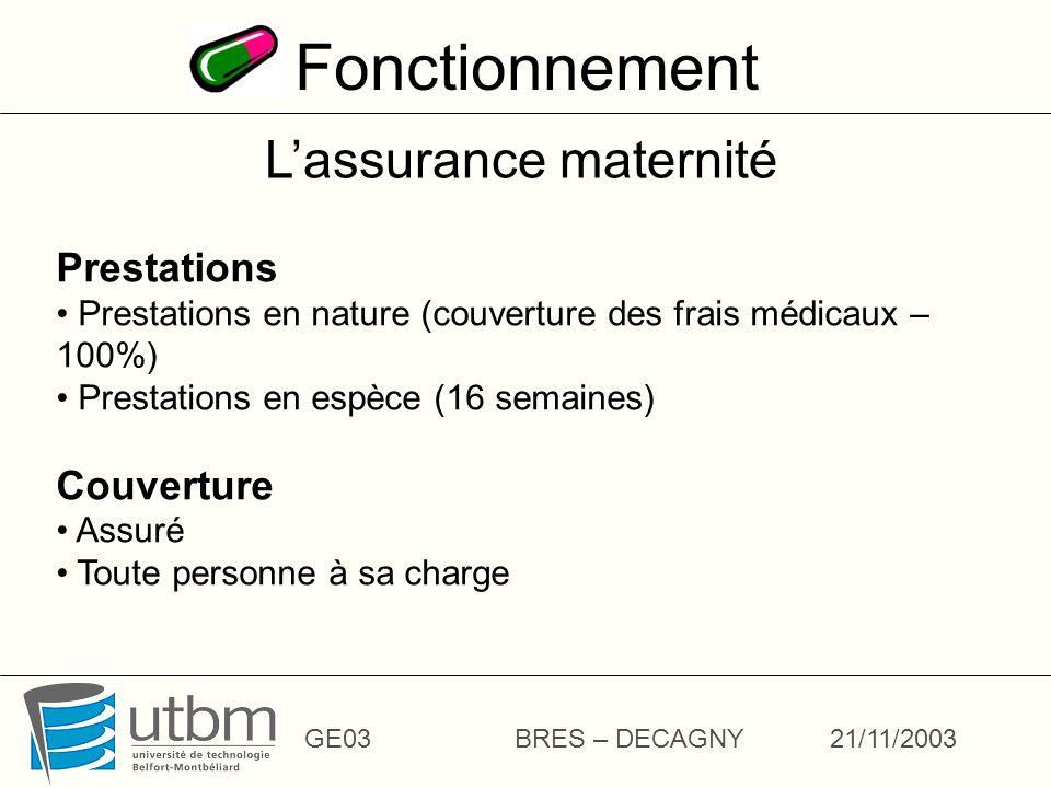 L'assurance maternité